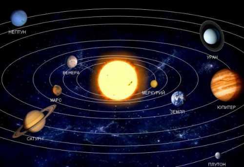 Почему Солнечная система плоская